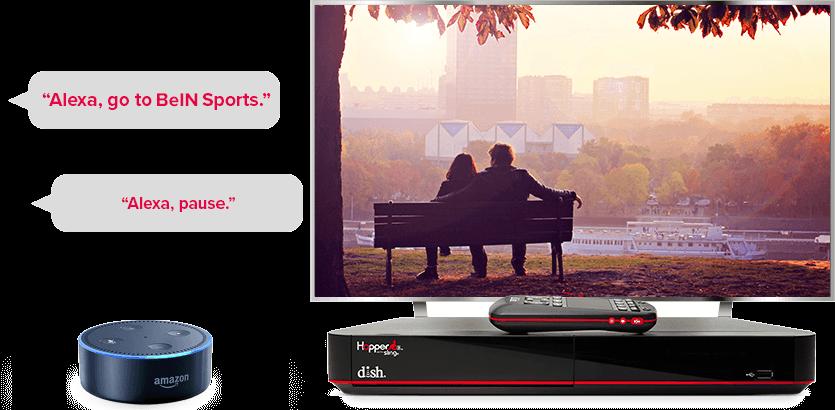 TV manos libres de DISH - Controla tu TV con Alexa de Amazon - Athens, GA - Mc Wireless - Distribuidor autorizado de DISH